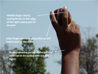 Swing Bowling in Cricket